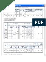 Equivalencia Corten Con SAC 300-350- Usiminas