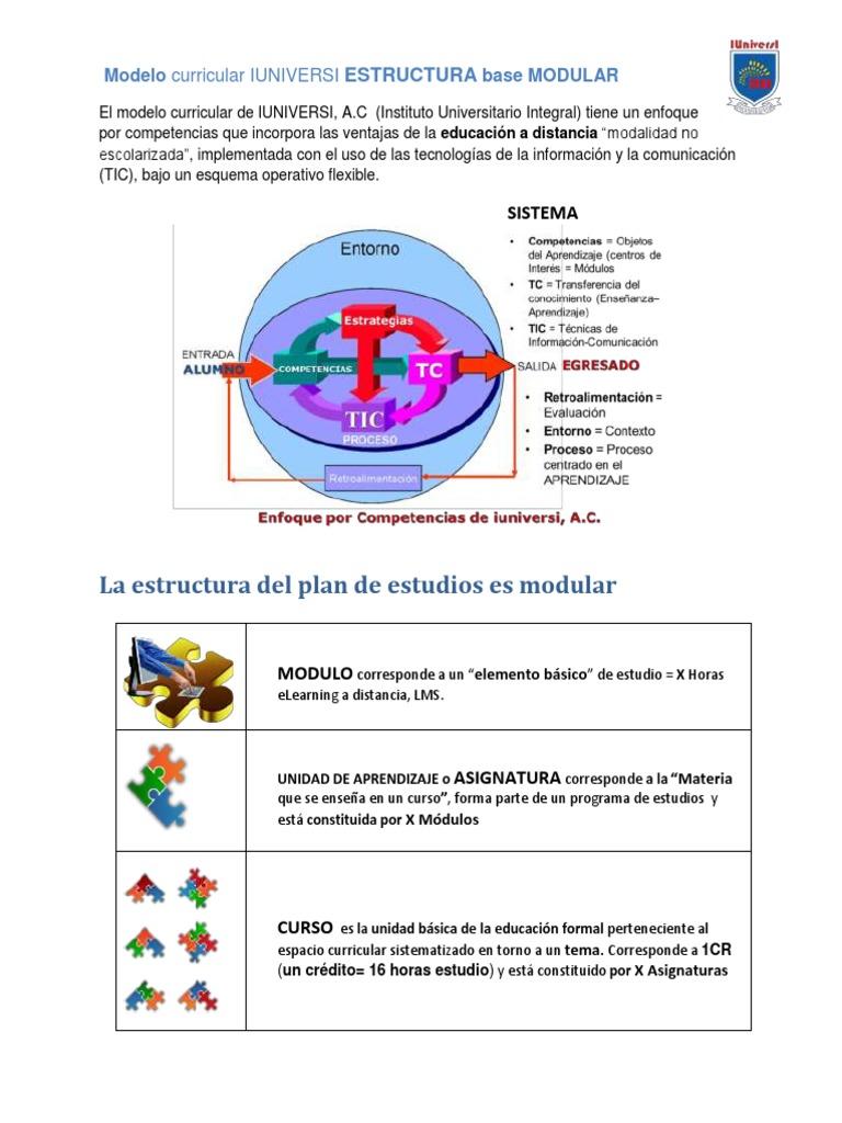 0000 Estructura Curricular Base Modular Iuniversi 160916