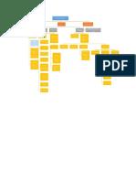 5-13 Mapa Conceptual