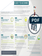 5ejes10acciones.pdf