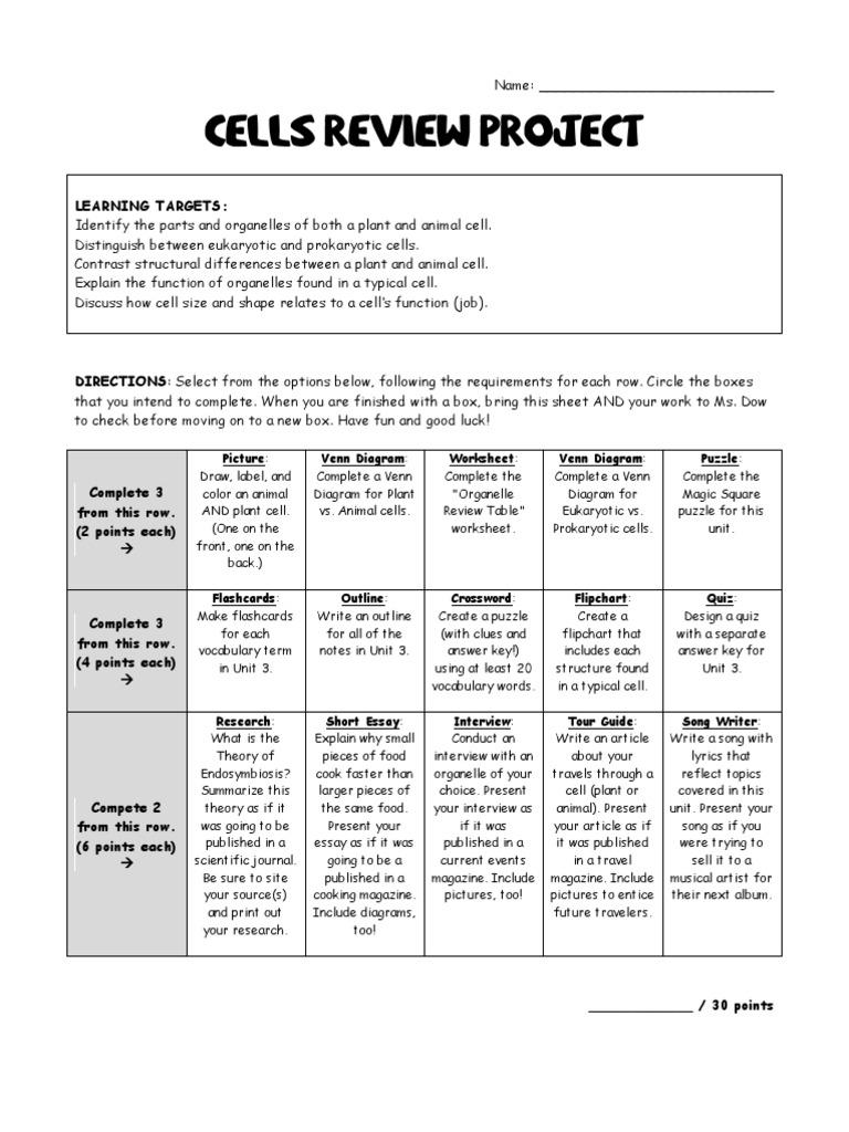 Worksheet Function Of The Organelles Worksheet Grass Fedjp