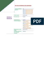 Analisis de Los Modelos Por Separado (Reparado)