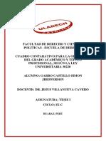 Cuadro Conparativo Para La Obtención Del Grado Académico y Título Profesional, Según La Ley Universitaria 30220 -Garro-castillo-simon-jhefferson