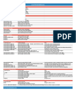 systemd-cheat-sheet.pdf