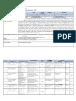 RPS - Functional Grammar - Rev
