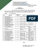 Penempatan Internal CPNS maret.docx