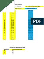 Pasta1.xlsx Levantamento de parâmetros para o TCC.xlsx