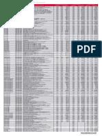 Tabela+de+cobertura+e+reembolso+Junior+e+Dente+de+Leite.pdf