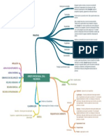 Mapa mental - Direito Processual Civil - Recursos