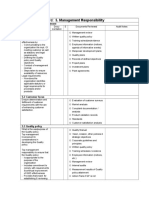 Sample Checklist for Management
