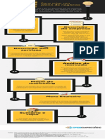 Infografico Apoioempresario Plano de Negocios