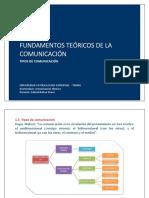 1.5. Tipos de Comunicación
