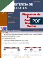 Capítulo 07 Diagramas de FC y MF