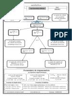 قواعد دراسة الدالة بالفرنسية
