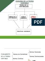 normas-contables 1.pdf