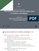 Tecnicas Analisis Estrategico 180222172100