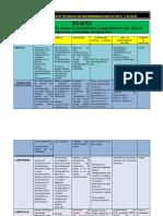 Cuadro Comparativo Tecnicas de Biorremediacion Ex-situ