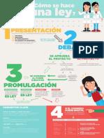 Constitucion Argentina Lectura Facil