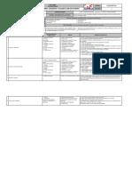 Ea-sso-pets-001 Corte y Carguio de Material Excedente a Volquete Con Exc - Hydrika Rev.0