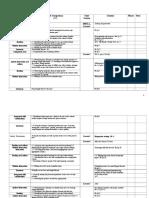 Specific Competence Indicators SCI Lesso