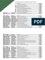 Data Codigos Classroom Farmacia