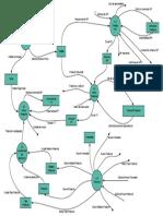 DFDN1.1.pdf