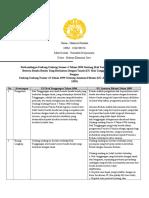Review UU Fidusia Dan UU Hak Tanggungan