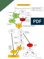 2-POHON-ILMU-EKONOMI-ok.pdf