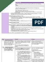 Kabataan Party-List v. COMELEC (2015)