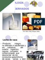 Clase 3- Microbiología de La Leche y Productos Derivados