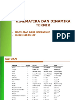 pert-3_-dof-dan-grashof.pdf
