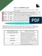 Writing SMART Goals