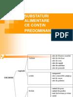 L3caracteristici Substraturi Alimentare Ce Contin Predominant Lipide