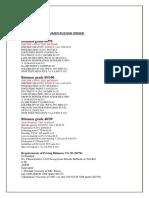 Bitumen Specifications
