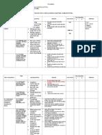 Silabus Dp - IV Pembentukan 9 - 24