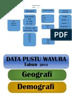 Data Pustu Wayura
