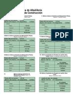 Manual Del Constructor El Saqlvador