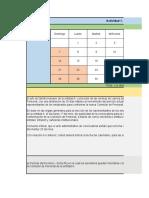 Estudio de Caso_actividad1_evidencia2 Del Curso de Comision Del Personal Para Servidores Publicos