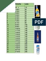 Costo de Las Cervezas