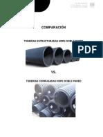 Comparativo Estructurada vs Corrugada