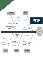 Diagrama-Ishikawa Corregido.docx