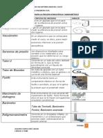 Instrumentos Que Miden La Presión Atmosférica y Manométrica