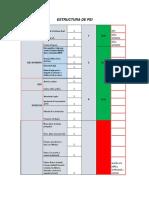 Extructura de La Planificación Curricular Institucional