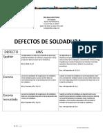 Defectos de Soldadura Aar & Aws