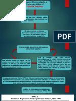 Como afecta el salario minimo en México_present_3.pptx