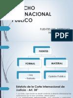 5.- DIP - FUENTES DEL DIP.pptx
