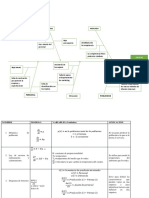 Diagrama Ishikawa Pro Aula