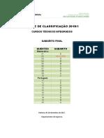 Vestibular Gabarito Preliminar 20172