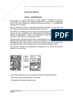 CAPITULO 03 - PROPIEDADES FISICAS DE LOS SUELOS.docx