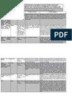 Instrução Normativa Pf 111 2017